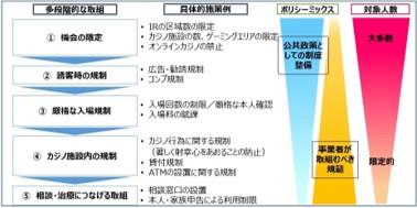 RG-Infographic